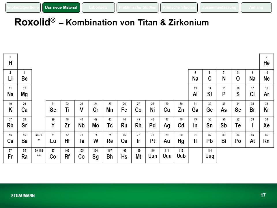 Roxolid® – Kombination von Titan & Zirkonium