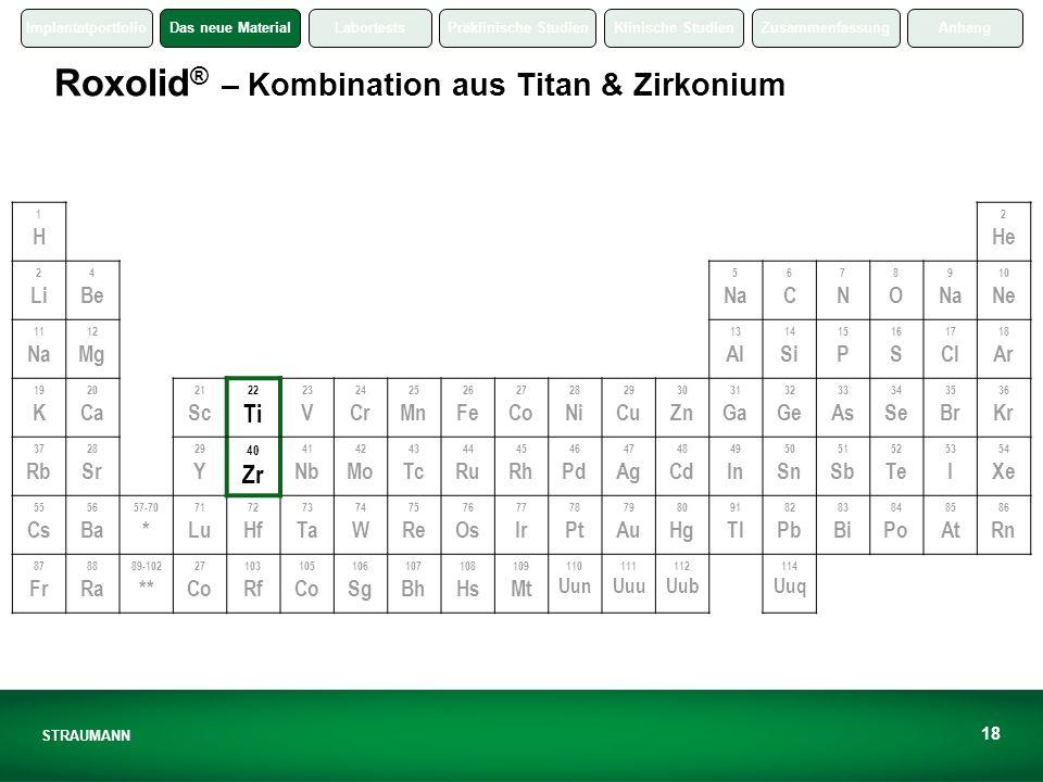 Roxolid® – Kombination aus Titan & Zirkonium
