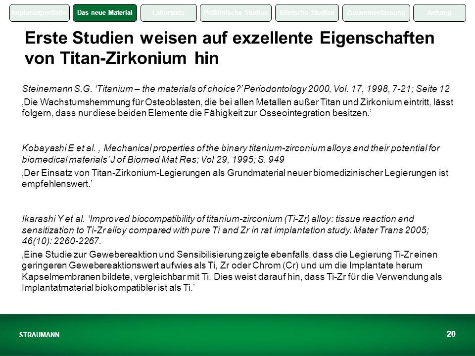 Erste Studien weisen auf exzellente Eigenschaften von Titan-Zirkonium hin