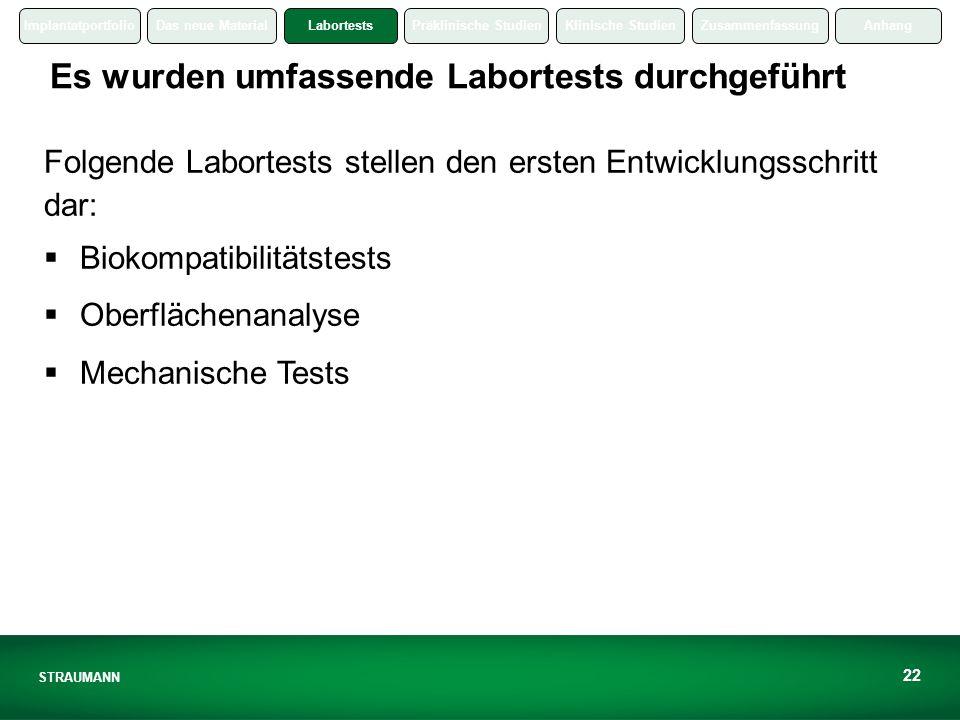 Es wurden umfassende Labortests durchgeführt
