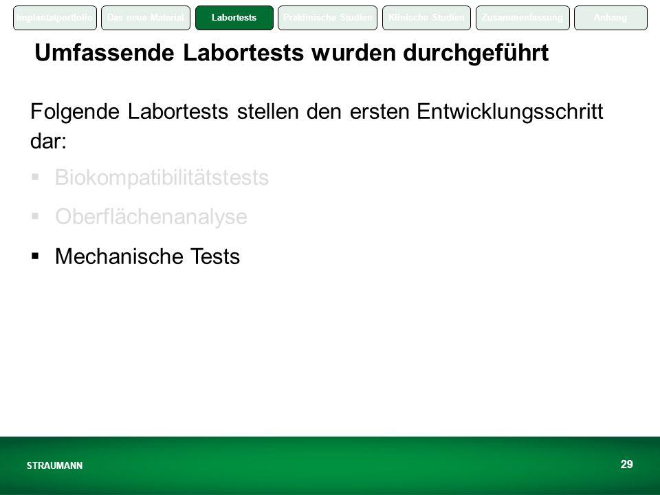Umfassende Labortests wurden durchgeführt