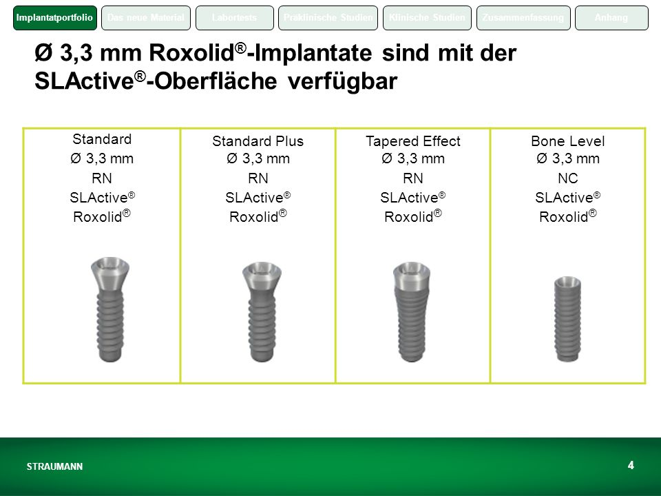 Ø 3,3 mm Roxolid®-Implantate sind mit der SLActive®-Oberfläche verfügbar
