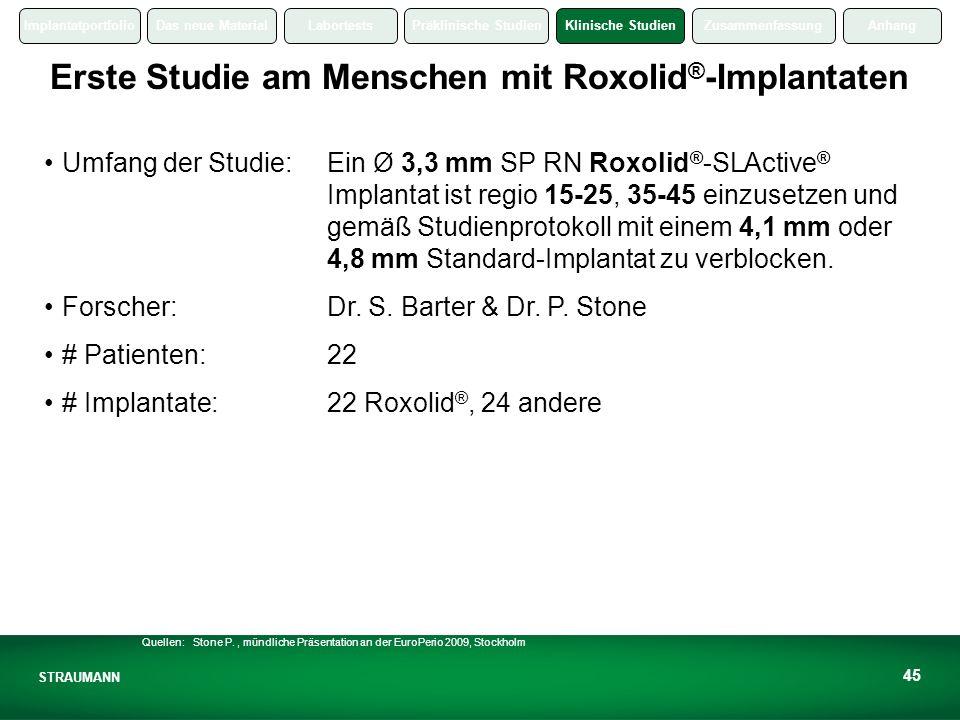Erste Studie am Menschen mit Roxolid®-Implantaten