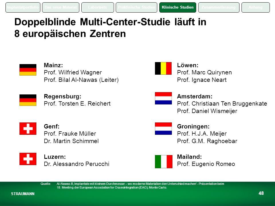 Doppelblinde Multi-Center-Studie läuft in 8 europäischen Zentren