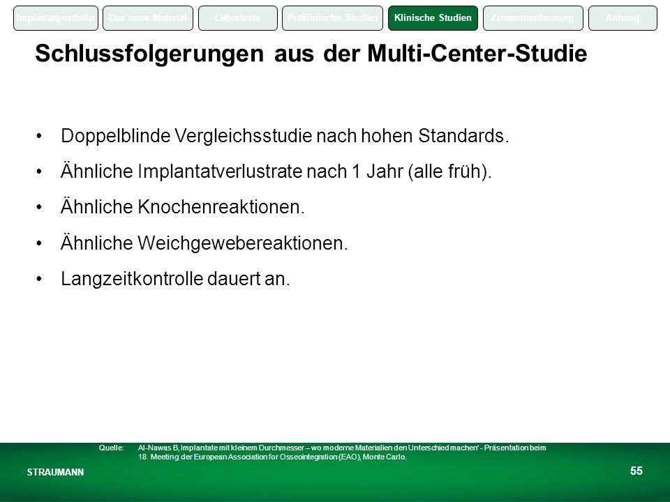 Schlussfolgerungen aus der Multi-Center-Studie