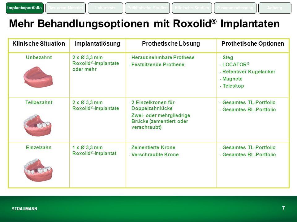 Mehr Behandlungsoptionen mit Roxolid® Implantaten