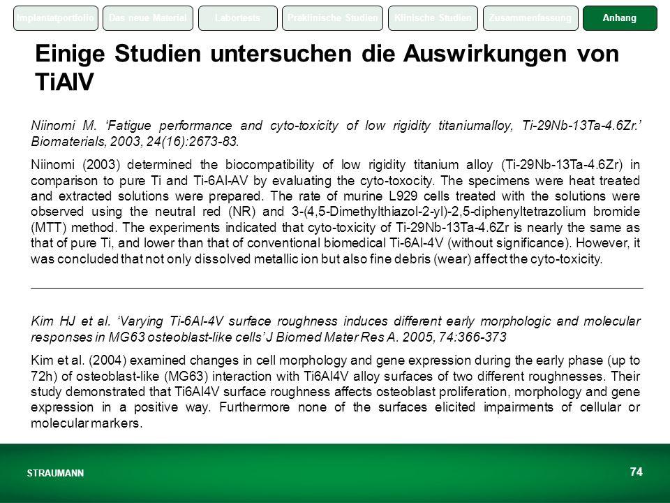 Einige Studien untersuchen die Auswirkungen von TiAlV