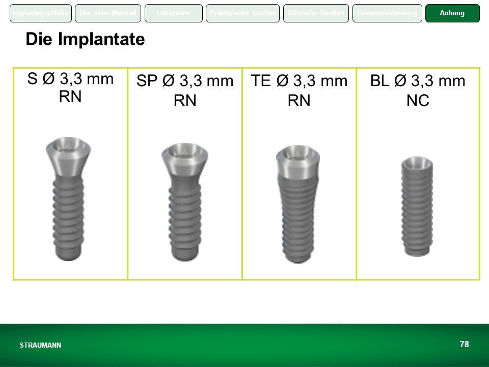 Die Implantate S Ø 3,3 mm RN SP Ø 3,3 mm RN TE Ø 3,3 mm RN
