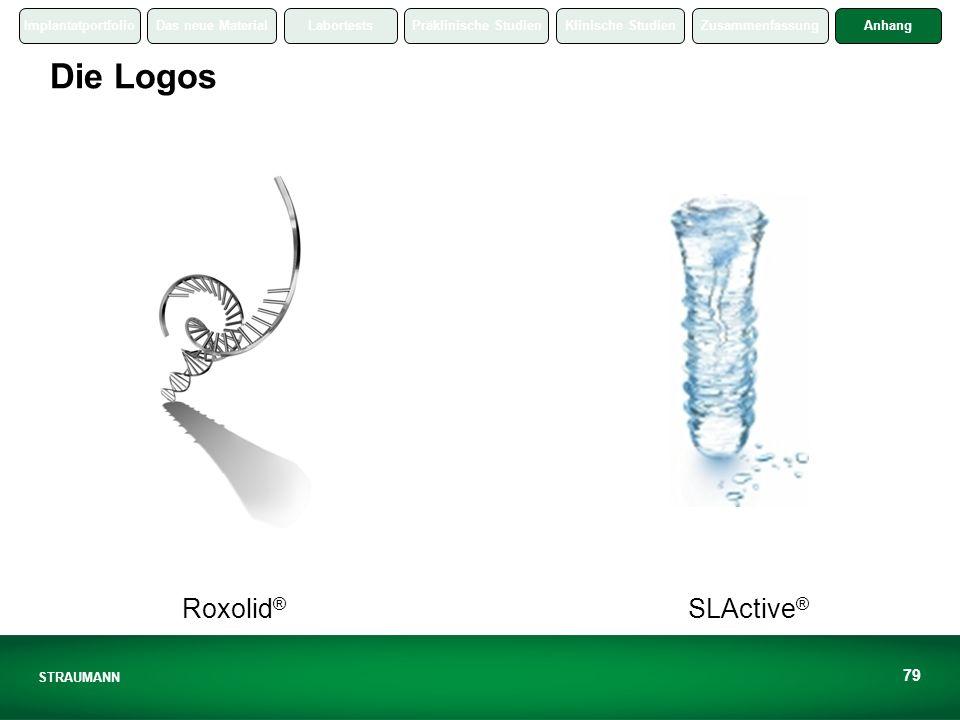 Die Logos Roxolid® SLActive® STRAUMANN