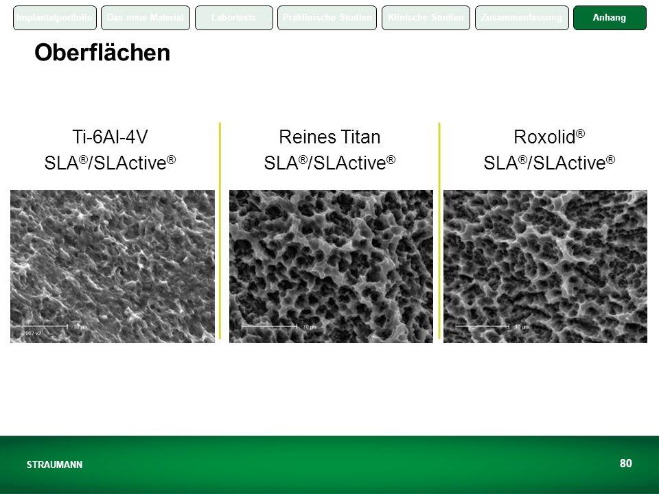 Oberflächen Ti-6Al-4V SLA®/SLActive® Reines Titan Roxolid® STRAUMANN