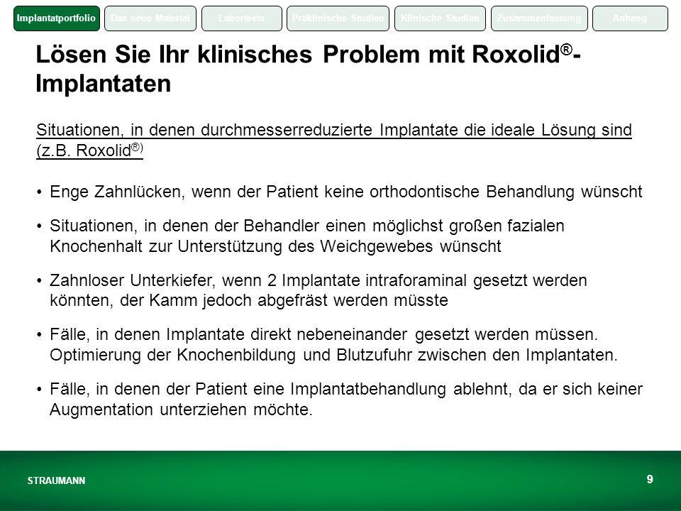 Lösen Sie Ihr klinisches Problem mit Roxolid®-Implantaten