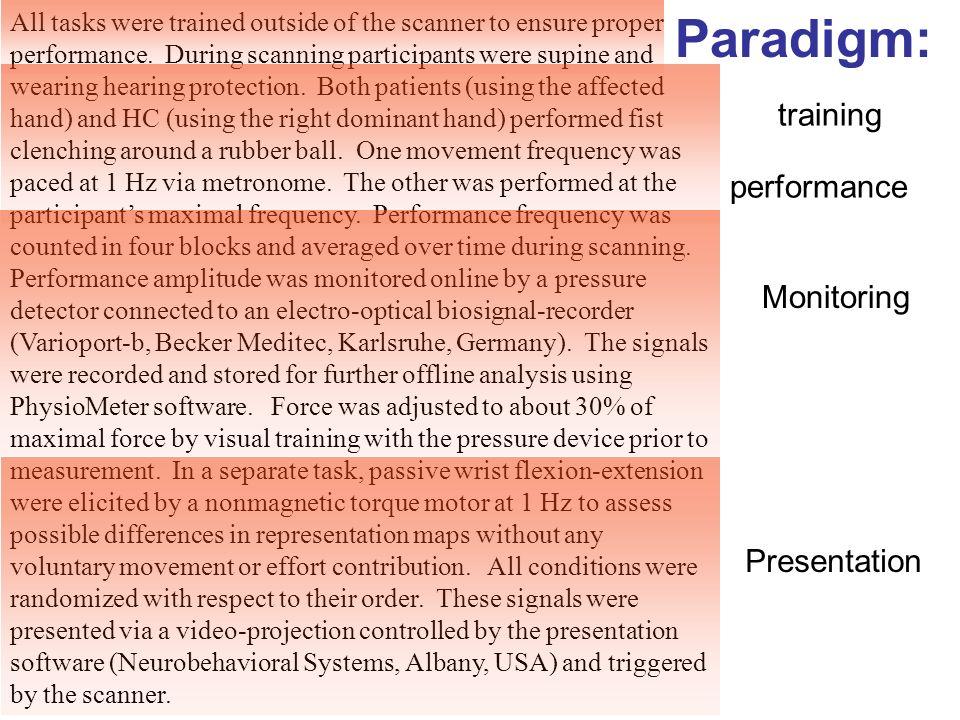 Paradigm: training performance Monitoring Presentation