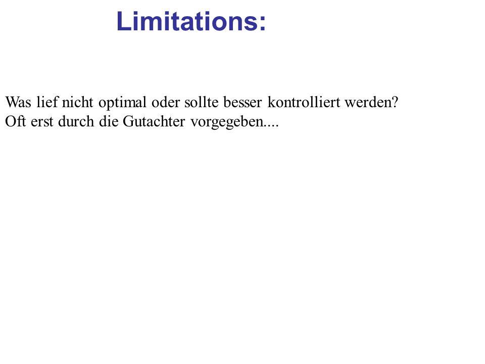 Limitations: Was lief nicht optimal oder sollte besser kontrolliert werden.