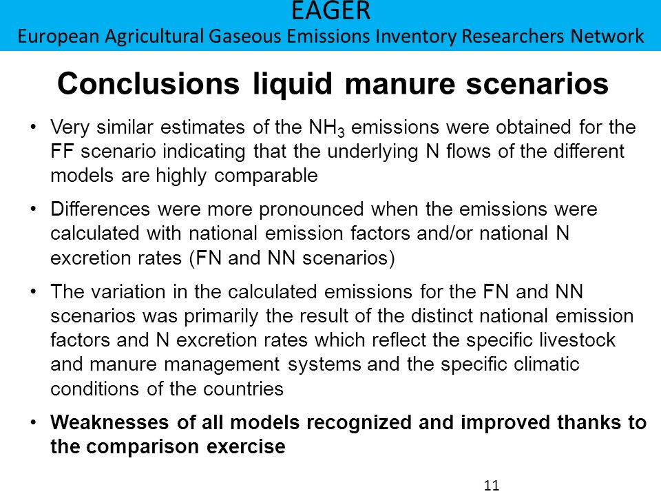 Conclusions liquid manure scenarios