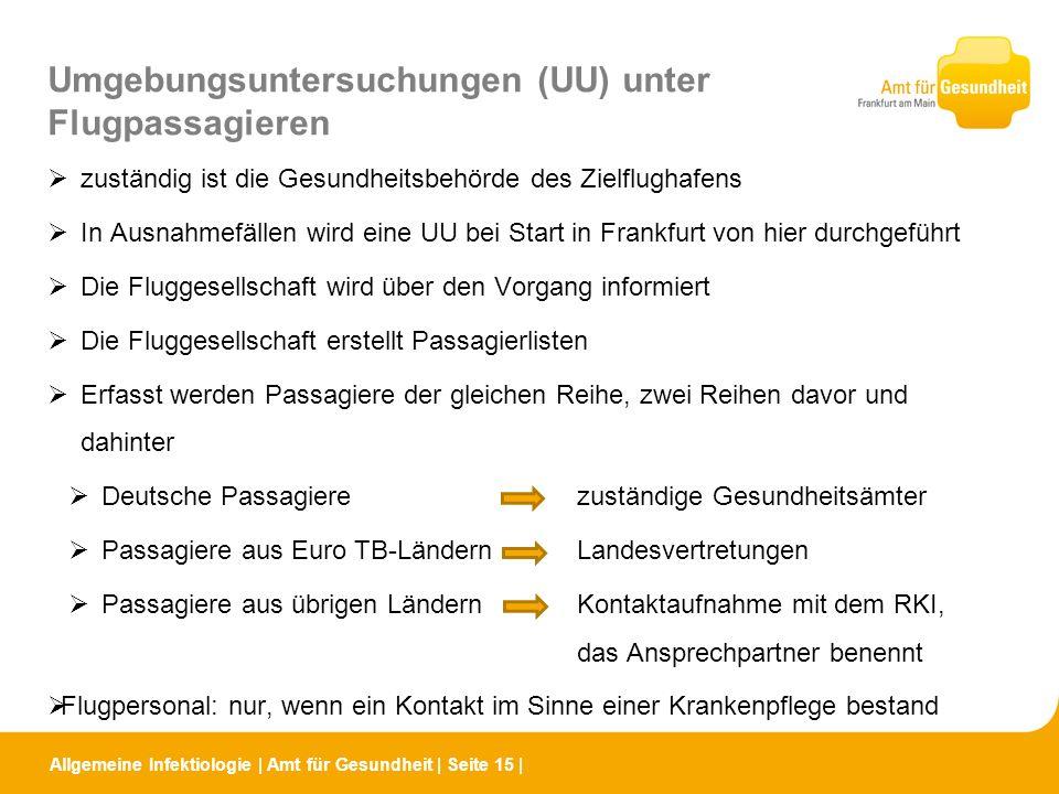 Umgebungsuntersuchungen (UU) unter Flugpassagieren