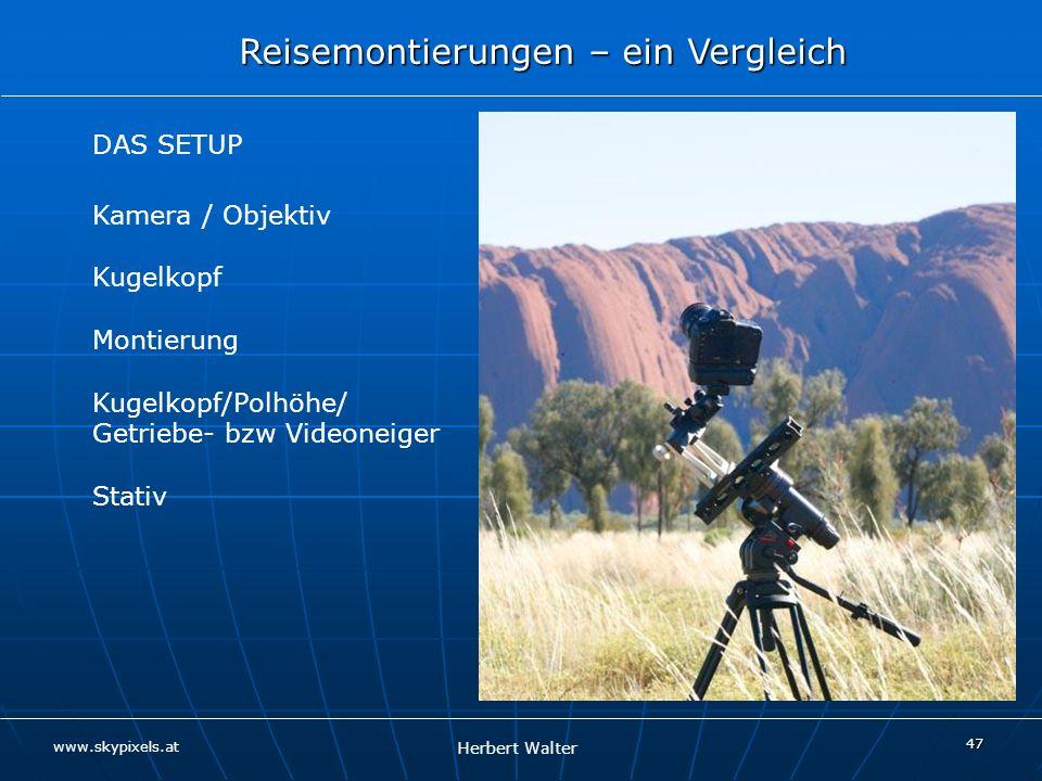 Kugelkopf/Polhöhe/ Getriebe- bzw Videoneiger