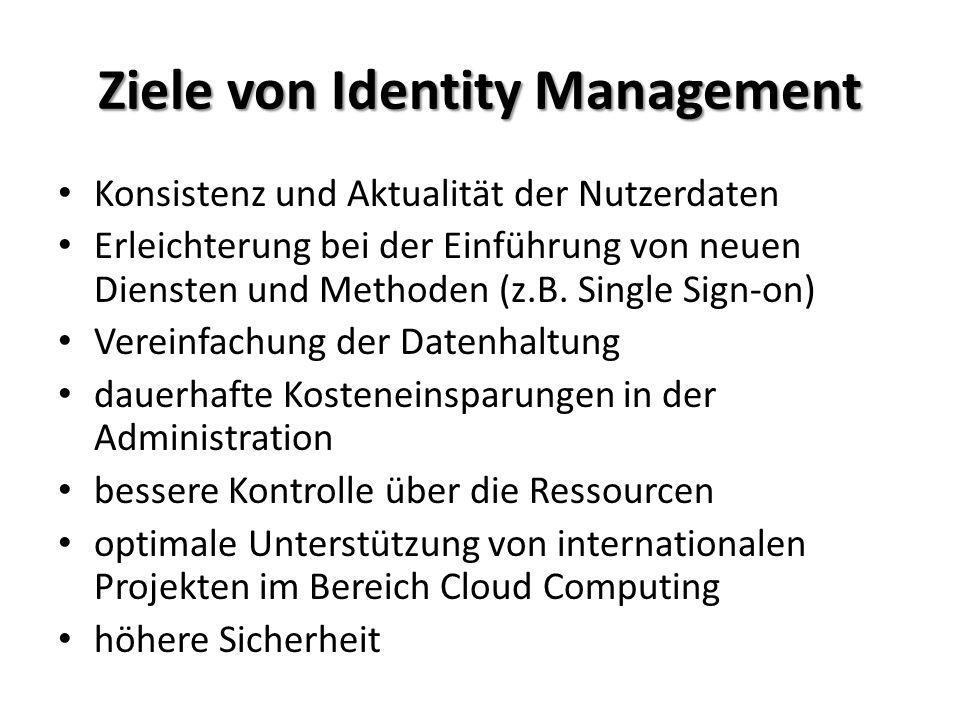 Ziele von Identity Management