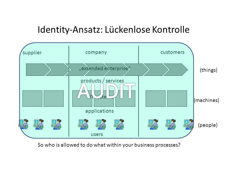 Identity-Ansatz: Lückenlose Kontrolle