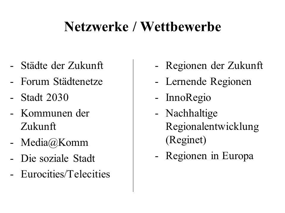 Netzwerke / Wettbewerbe