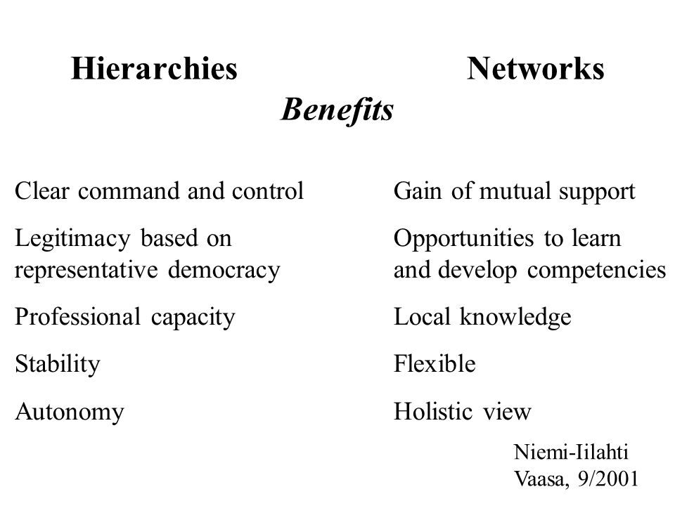 Hierarchies Networks Benefits