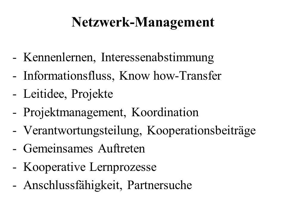 Netzwerk-Management Kennenlernen, Interessenabstimmung