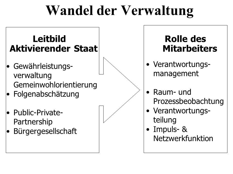 Leitbild Aktivierender Staat Rolle des Mitarbeiters