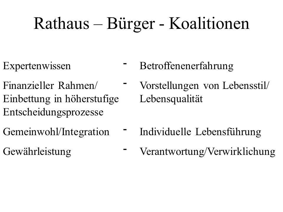 Rathaus – Bürger - Koalitionen