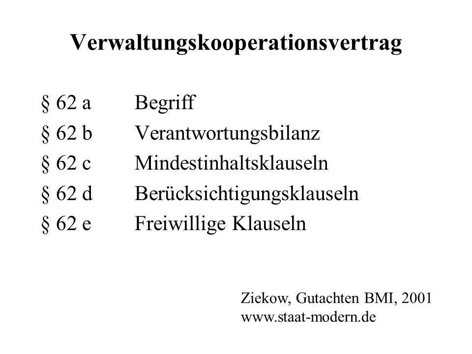 Verwaltungskooperationsvertrag