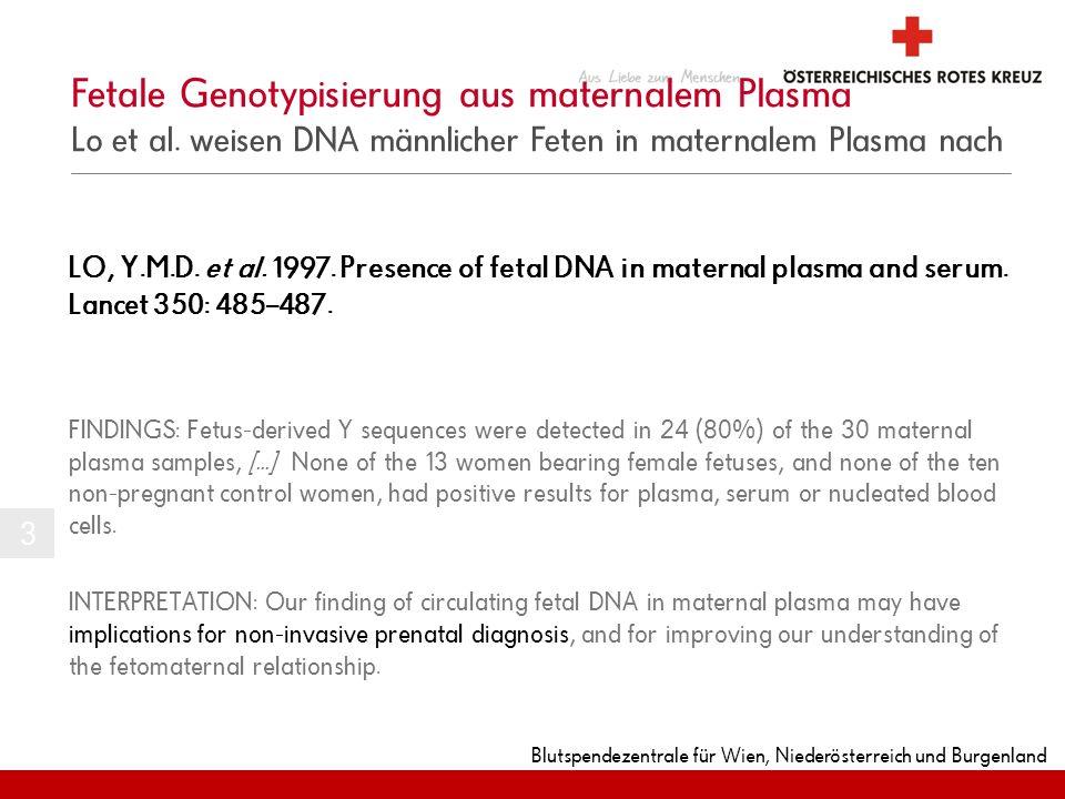 Fetale Genotypisierung aus maternalem Plasma Lo et al