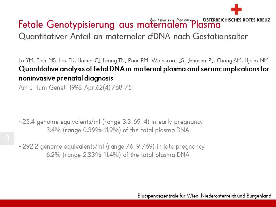 Fetale Genotypisierung aus maternalem Plasma Quantitativer Anteil an maternaler cfDNA nach Gestationsalter
