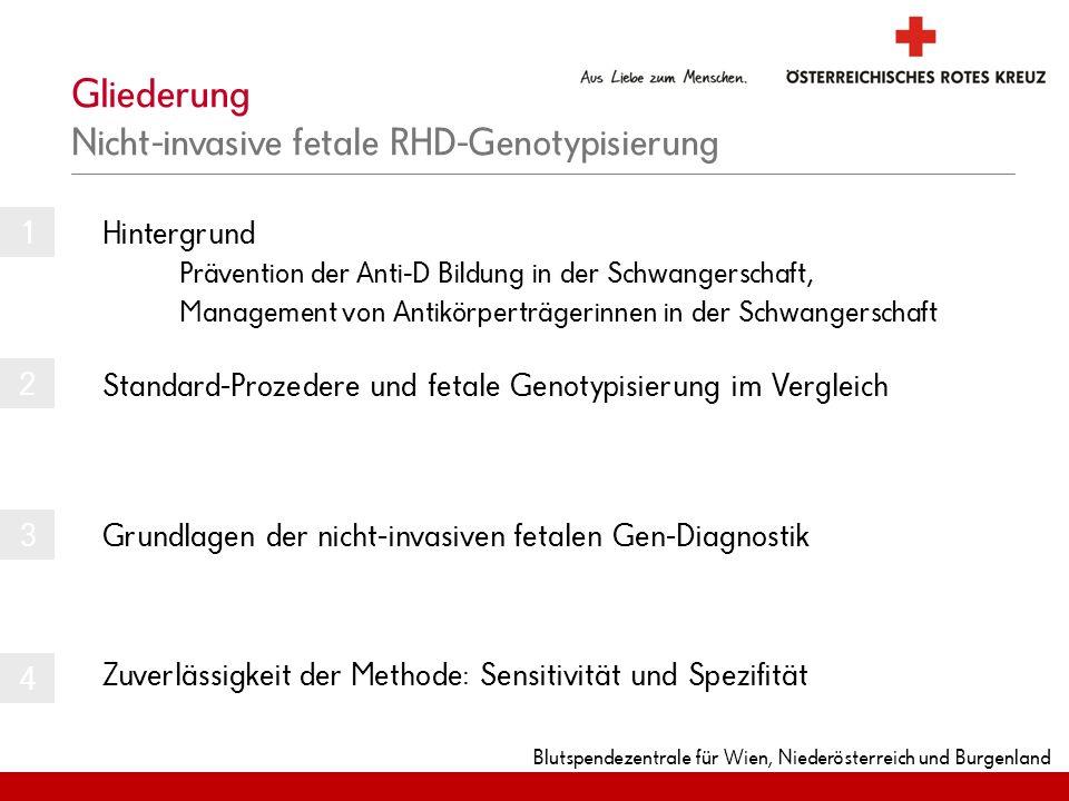 Gliederung Nicht-invasive fetale RHD-Genotypisierung