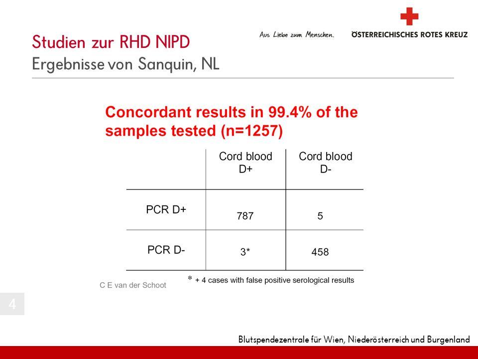 Studien zur RHD NIPD Ergebnisse von Sanquin, NL