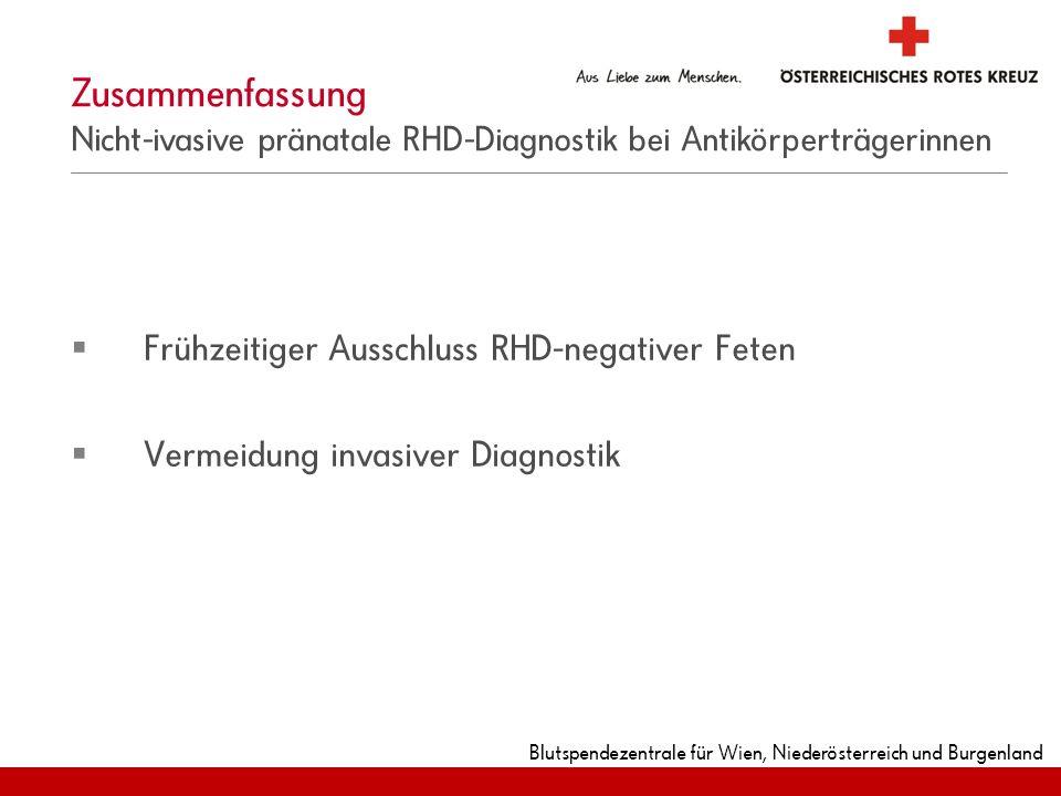 Zusammenfassung Nicht-ivasive pränatale RHD-Diagnostik bei Antikörperträgerinnen