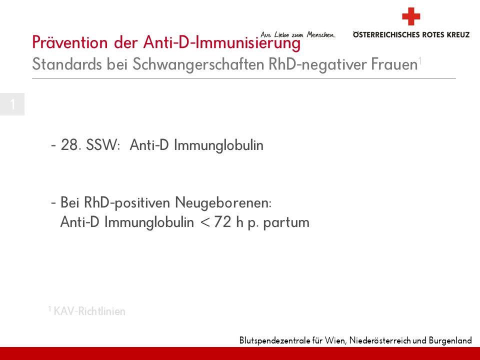 Prävention der Anti-D-Immunisierung Standards bei Schwangerschaften RhD-negativer Frauen1