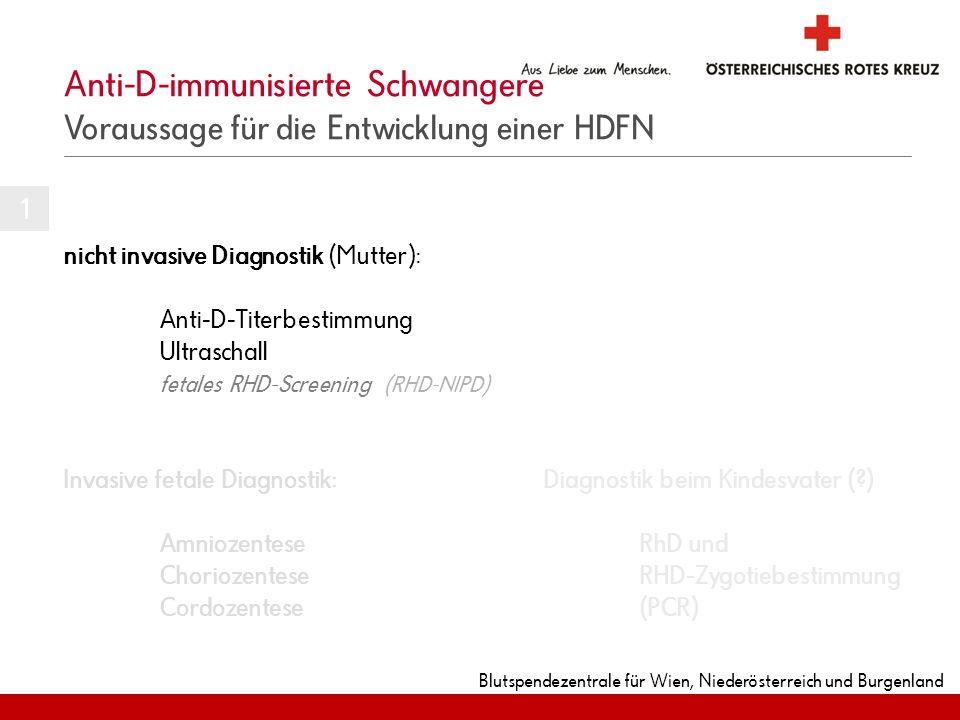 Anti-D-immunisierte Schwangere Voraussage für die Entwicklung einer HDFN