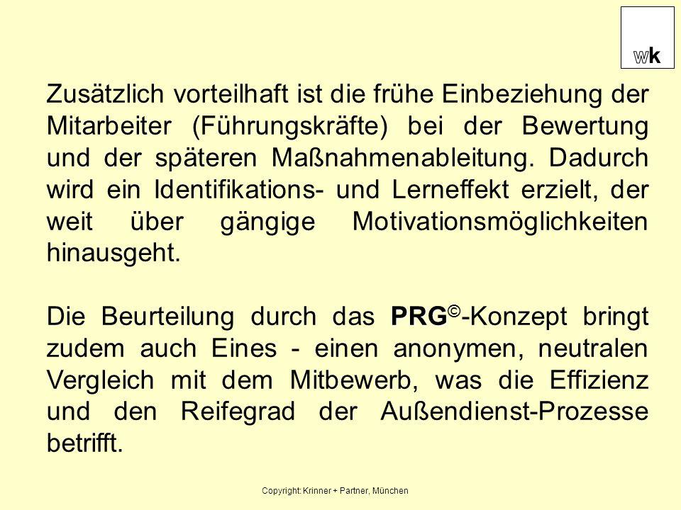 Copyright: Krinner + Partner, München