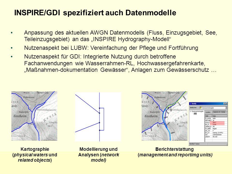INSPIRE/GDI spezifiziert auch Datenmodelle