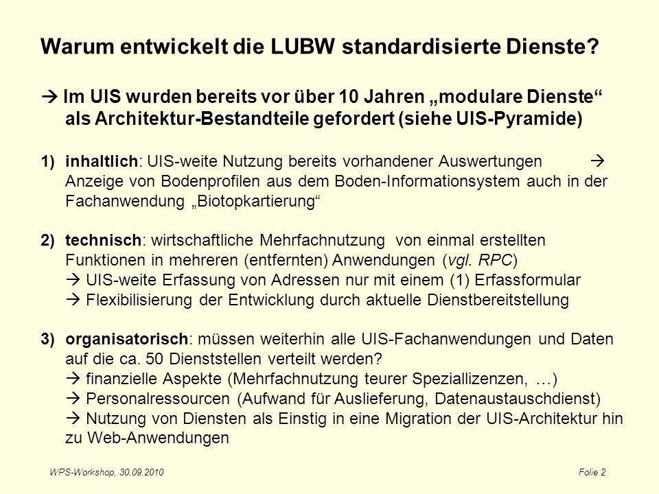 Warum entwickelt die LUBW standardisierte Dienste