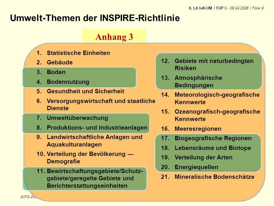 Umwelt-Themen der INSPIRE-Richtlinie