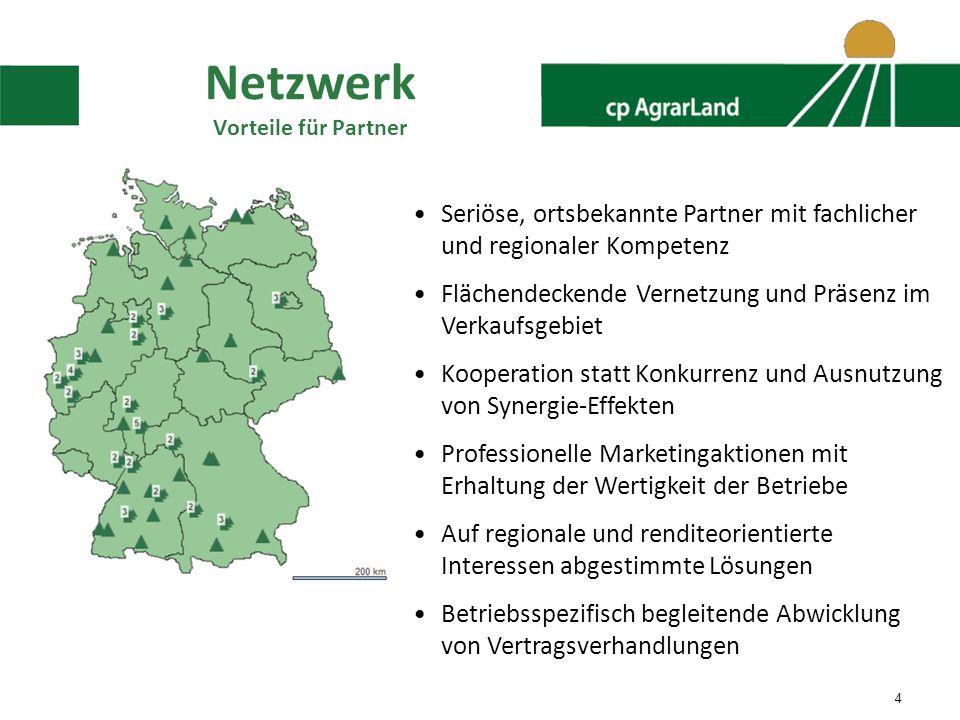 Netzwerk Vorteile für Partner