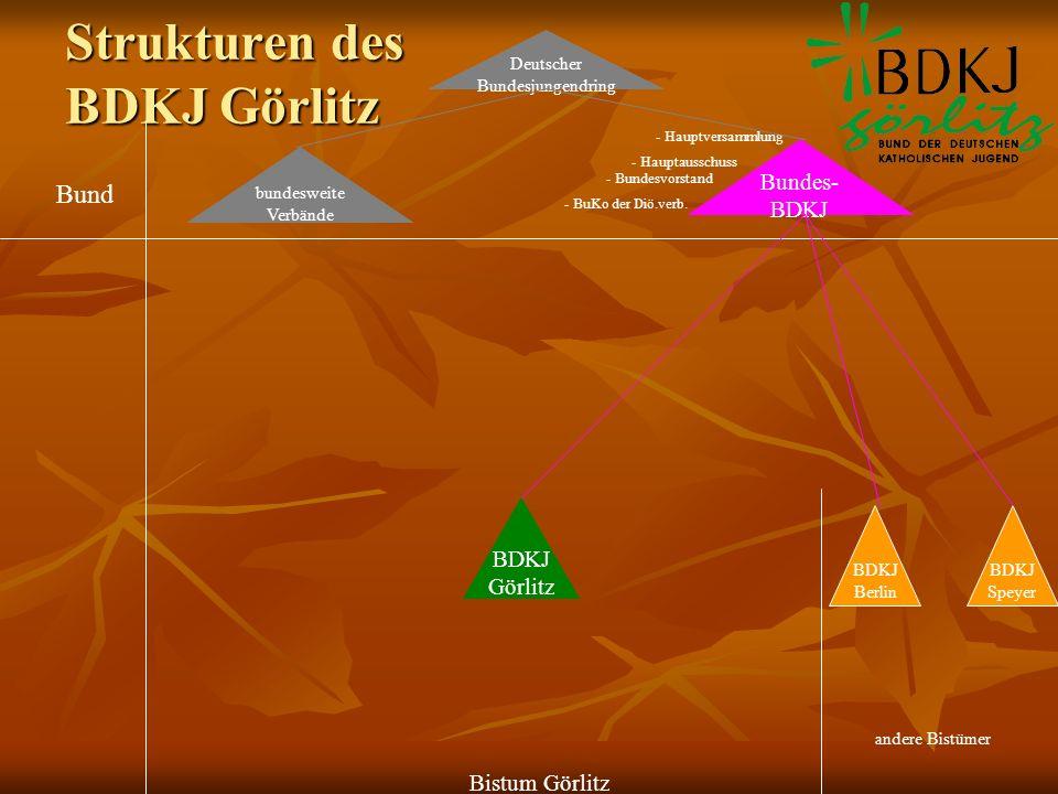Strukturen des BDKJ Görlitz