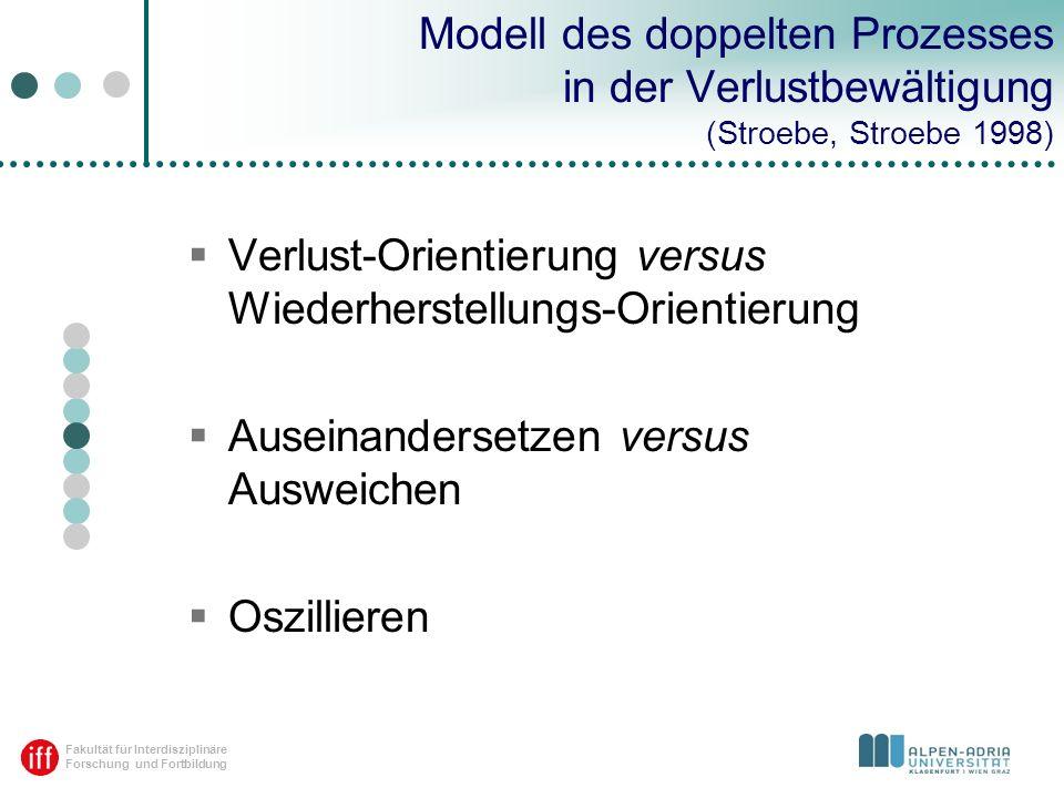 Modell des doppelten Prozesses in der Verlustbewältigung (Stroebe, Stroebe 1998)