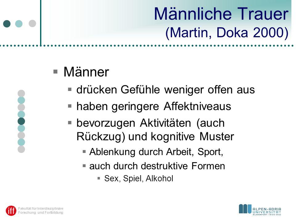 Männliche Trauer (Martin, Doka 2000)