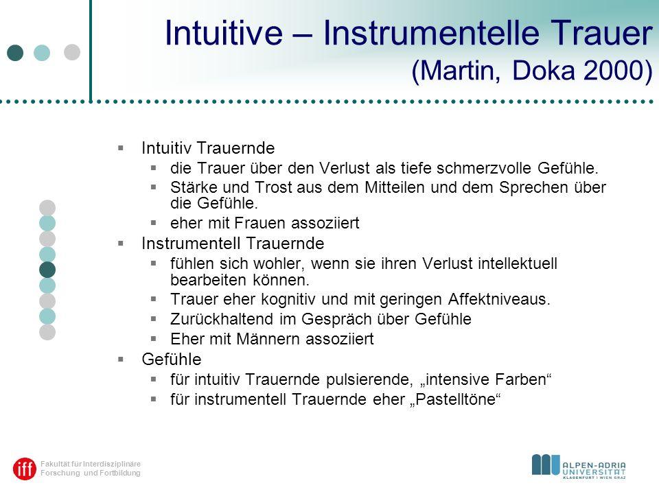 Intuitive – Instrumentelle Trauer (Martin, Doka 2000)