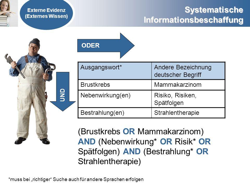 Externe Evidenz (Externes Wissen) ODER. Ausgangswort* Andere Bezeichnung deutscher Begriff. Brustkrebs.
