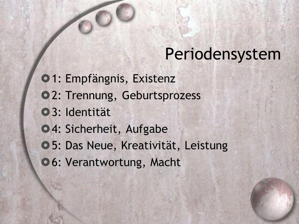 Periodensystem 1: Empfängnis, Existenz 2: Trennung, Geburtsprozess