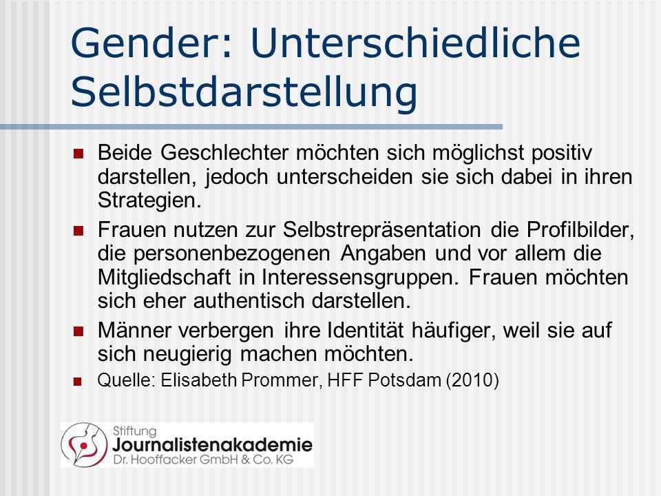 Gender: Unterschiedliche Selbstdarstellung