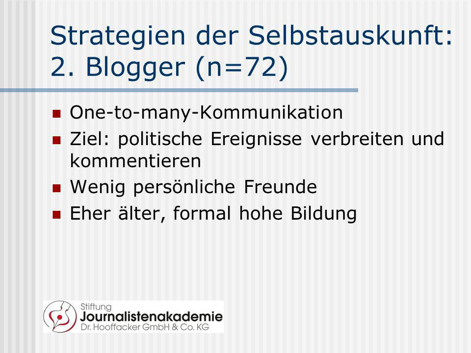Strategien der Selbstauskunft: 2. Blogger (n=72)