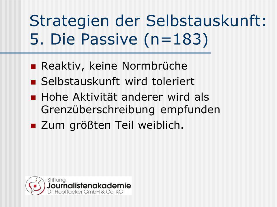 Strategien der Selbstauskunft: 5. Die Passive (n=183)