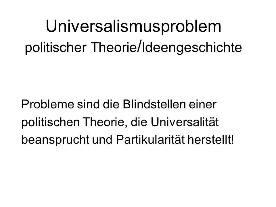 Universalismusproblem politischer Theorie/Ideengeschichte